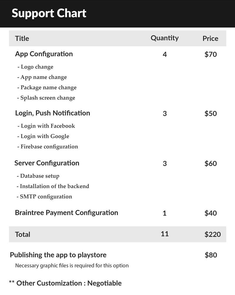 Bootic Full - Um aplicativo de comércio eletrônico Android com painel de administração - 7